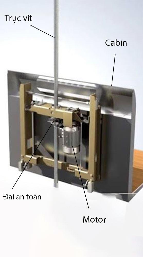 bảo trì bảo dưỡng thang máy công nghệ trục vít